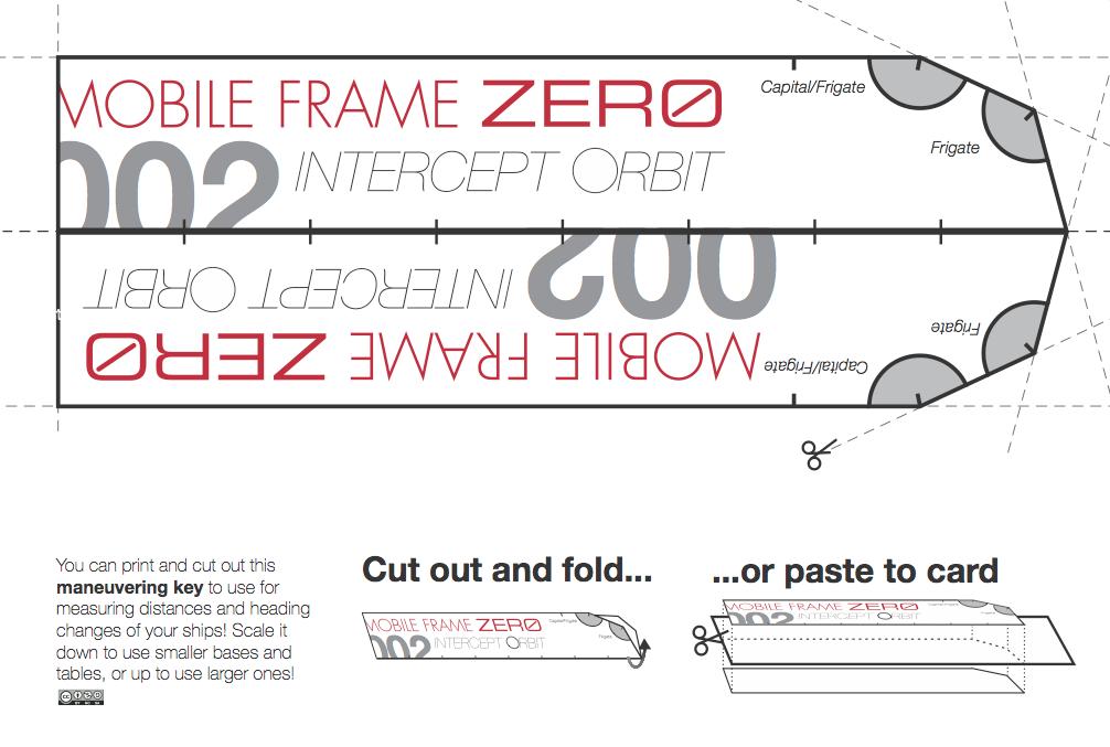 The Mobile Frame Zero 002: Alpha Bandit Maneuver Key